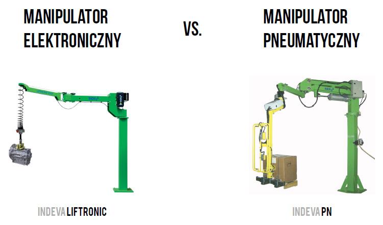 manipulatory przemysłowe